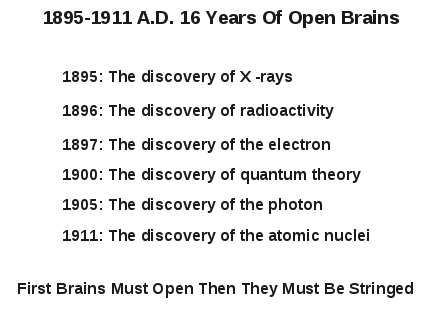 1895 - 1911 Sixteen Years Of Great Discoveries