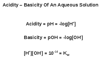 Acidity-Basicity Of An Aqueous Solution