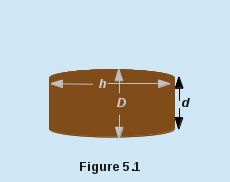 The Volume Of A Barrel