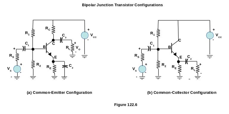Bipolar Junction Transistor Configuration