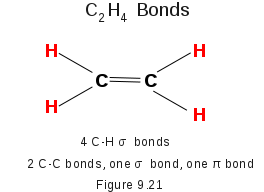 Ethylene Bonds