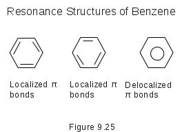 Benzene Bonds