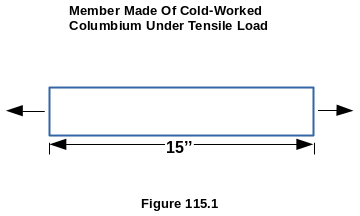 Change In Dimensions Of A Cold-Worked-Columbium-Member-Under-Tensile-Load