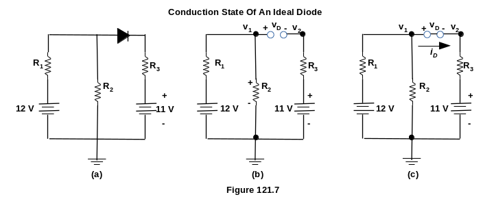Conduction State Of An Ideal Diode