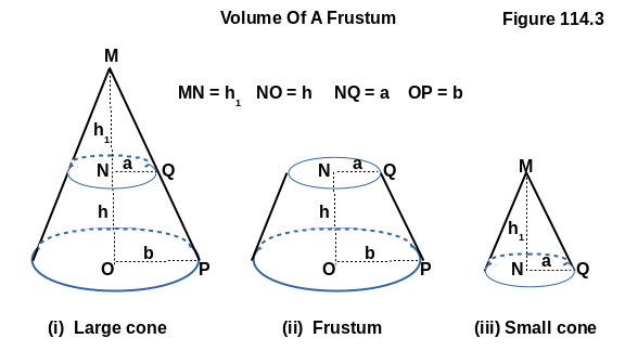 Derivation Of Volume Of A Frustum