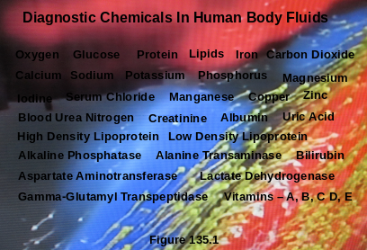 Diagnostic Chemicals In Human Body Fluids The PjProblemStrings