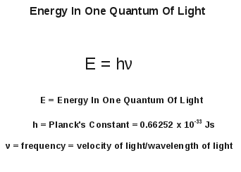 Energy In One Quantum Of Light