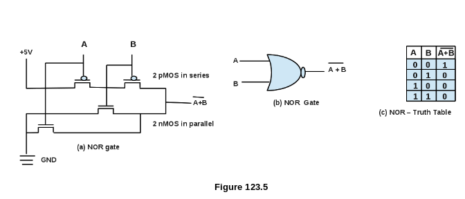 Enhancement Mode MOSFETS As Switches - The NOR Gate