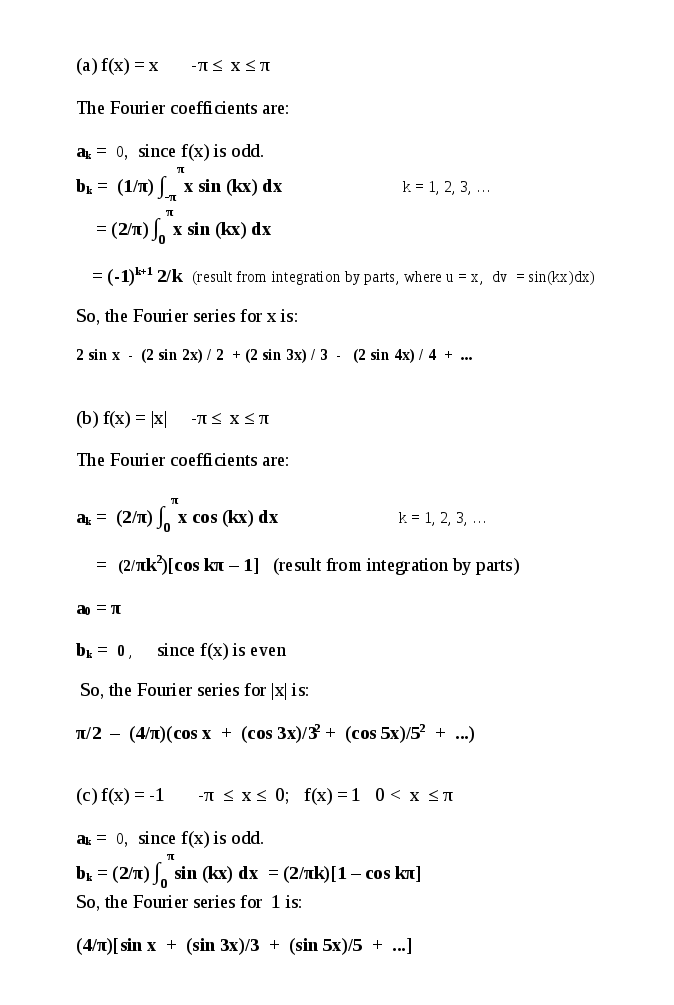 Fourier Series Example Problems