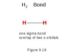 Hydrogren Bonds