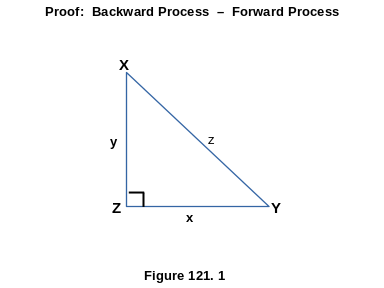 Proof - Backward Process - Forward Process