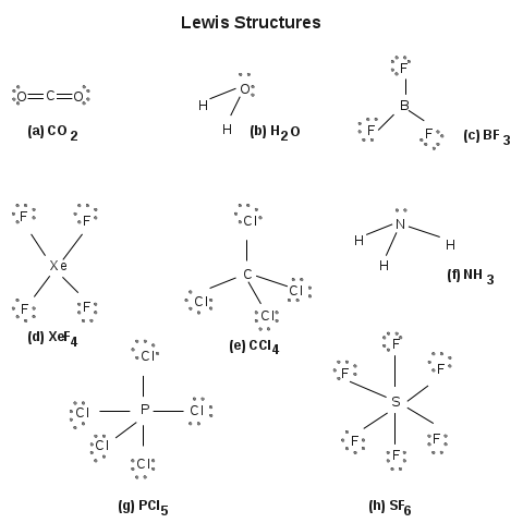 Sf6 structure