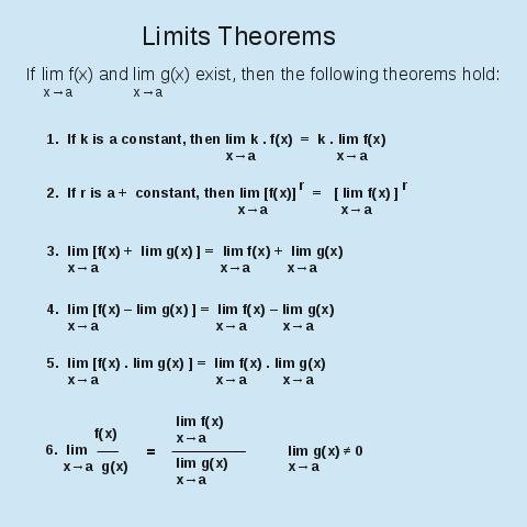 Limits Theorems