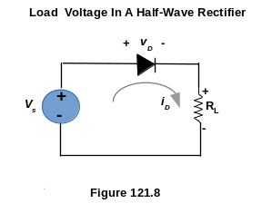 Load Voltage In A Half-Wave Rectifier