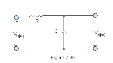 Frequency Response Of Low Pass Filter