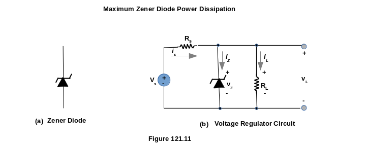 Maximum Zener Diode Power Dissipation