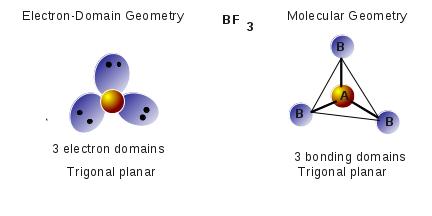 Molecular Geometry BF<sub>3</sub>