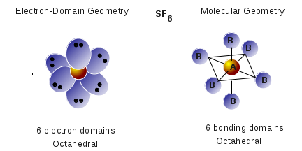 Molecular Geometry SF<sub>6</sub>