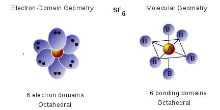 Molecular Geometry SF<sub>6</sub>
