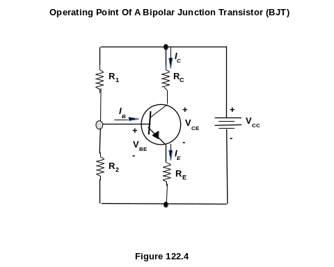 Operating Point Of A Bipolar Junction Transistor