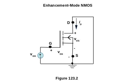 Operating Regions Of An Enhancement Mode NMOS Transistor