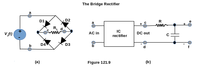 The Bridge Rectifier
