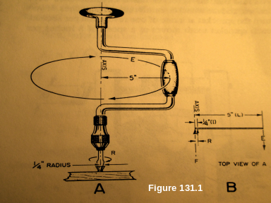 Wheel And Axle The PjProblemStrings