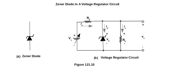 Zener Diode In A Voltage Regulator Circuit